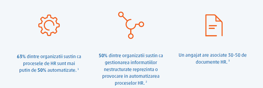 HR Management Informatii